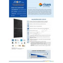 Moduł RISEN ENERGY 330Wp RSM 120-6-330M MONO HALF CUT - Dostępne w dużej ilości